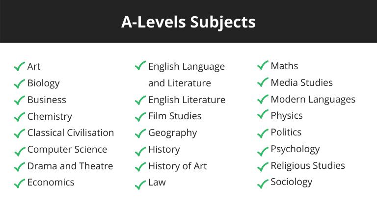 Bachillerato Internacional ventajas y desventajas- a level subjects